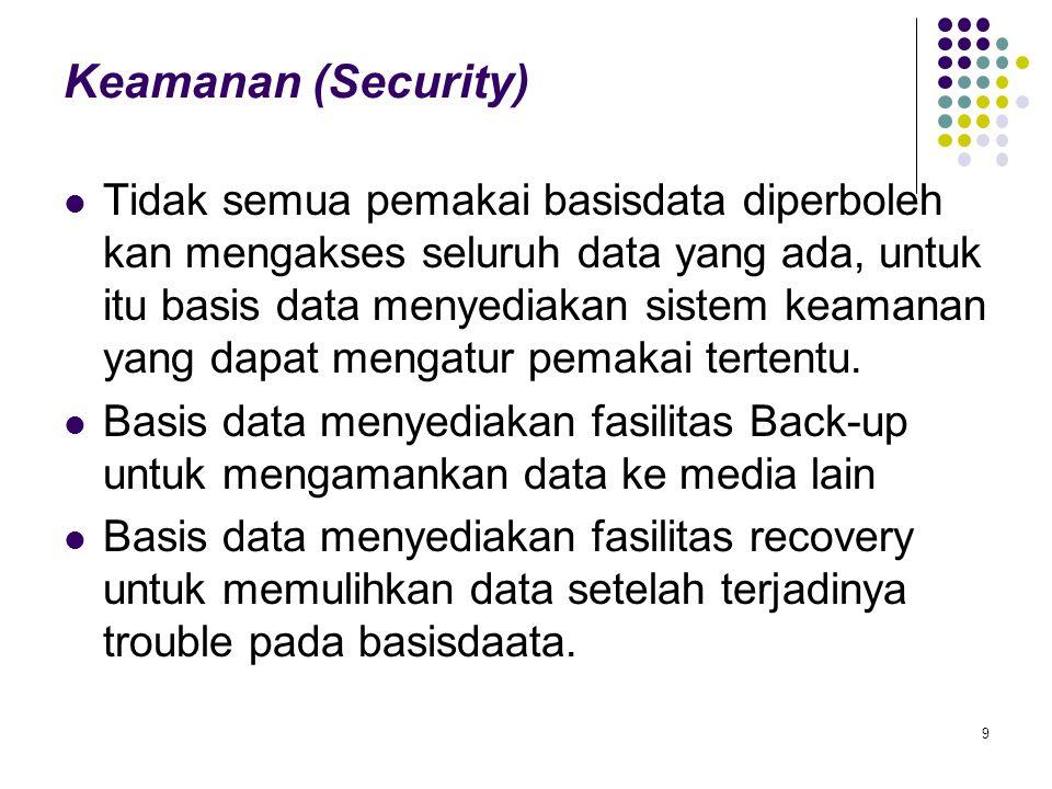 Keamanan (Security)