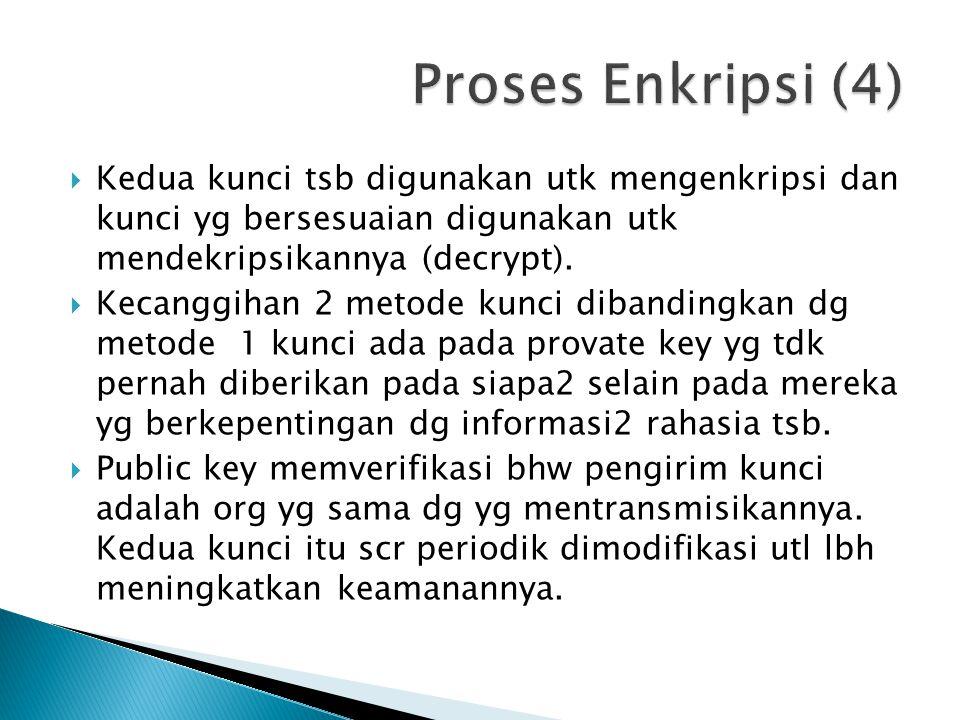 Proses Enkripsi (4) Kedua kunci tsb digunakan utk mengenkripsi dan kunci yg bersesuaian digunakan utk mendekripsikannya (decrypt).