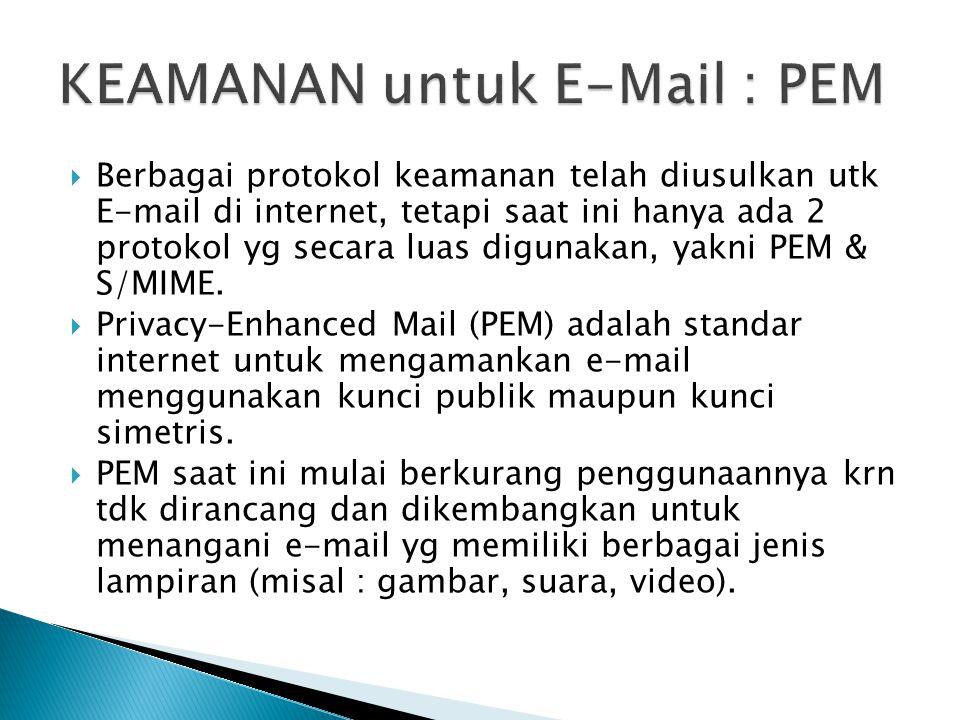 KEAMANAN untuk E-Mail : PEM