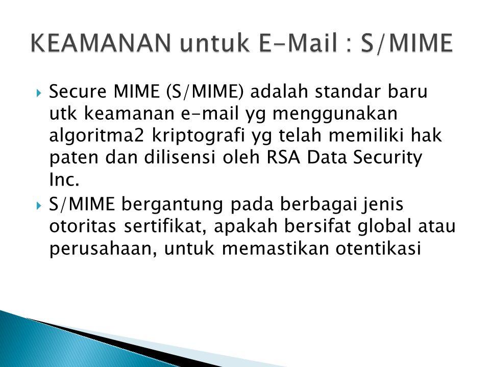 KEAMANAN untuk E-Mail : S/MIME