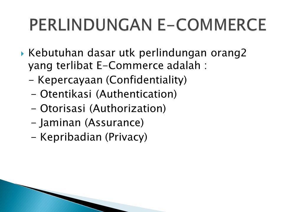 PERLINDUNGAN E-COMMERCE