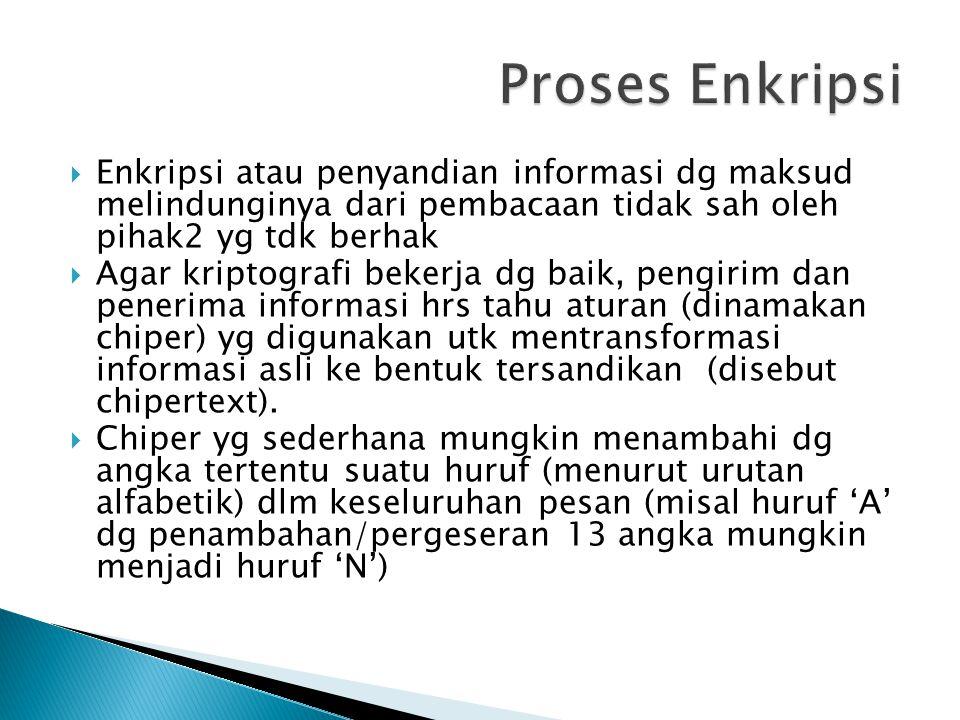 Proses Enkripsi Enkripsi atau penyandian informasi dg maksud melindunginya dari pembacaan tidak sah oleh pihak2 yg tdk berhak.