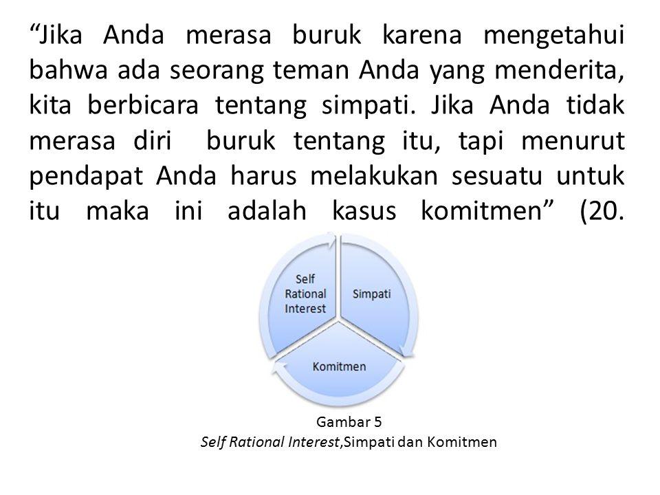 Self Rational Interest,Simpati dan Komitmen