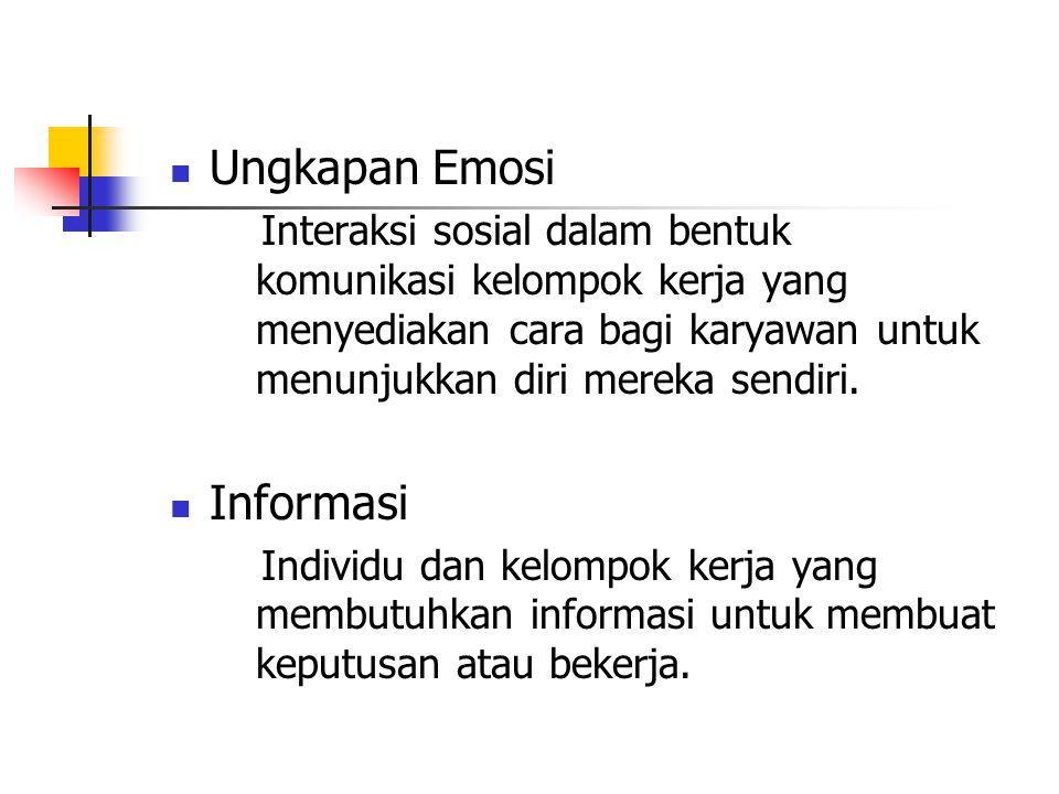 Ungkapan Emosi Informasi
