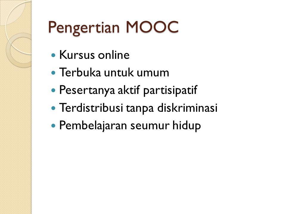 Pengertian MOOC Kursus online Terbuka untuk umum