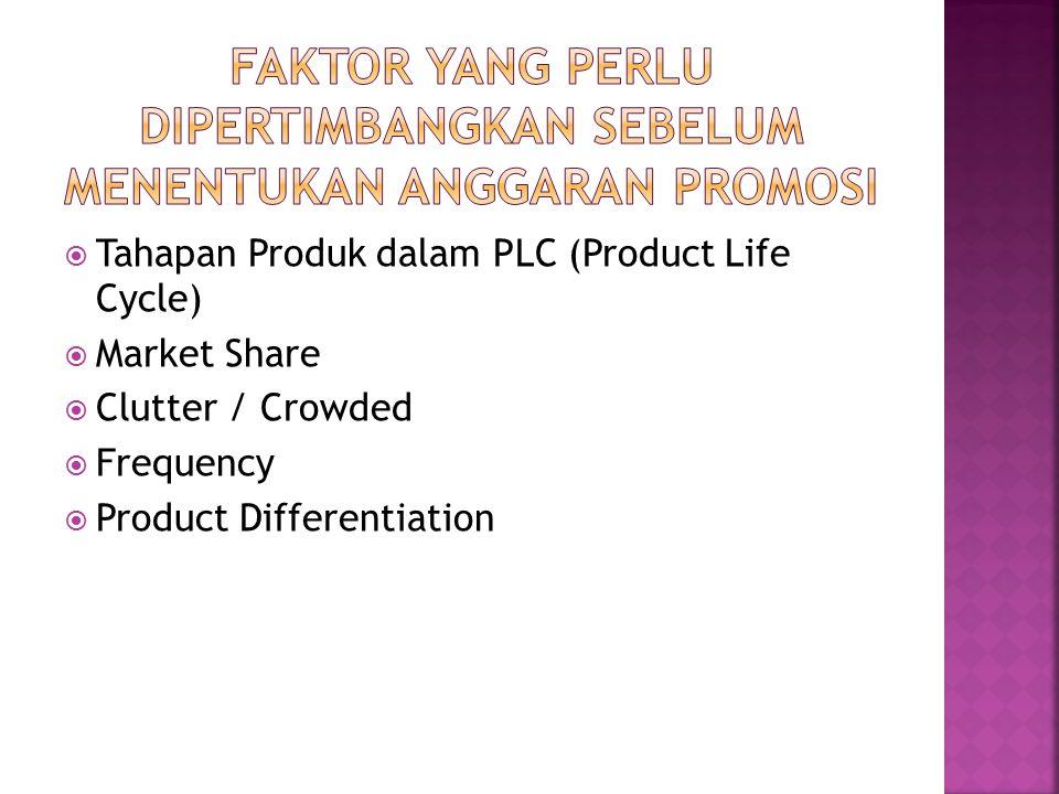 faktor yang perlu dipertimbangkan sebelum menentukan anggaran promosi