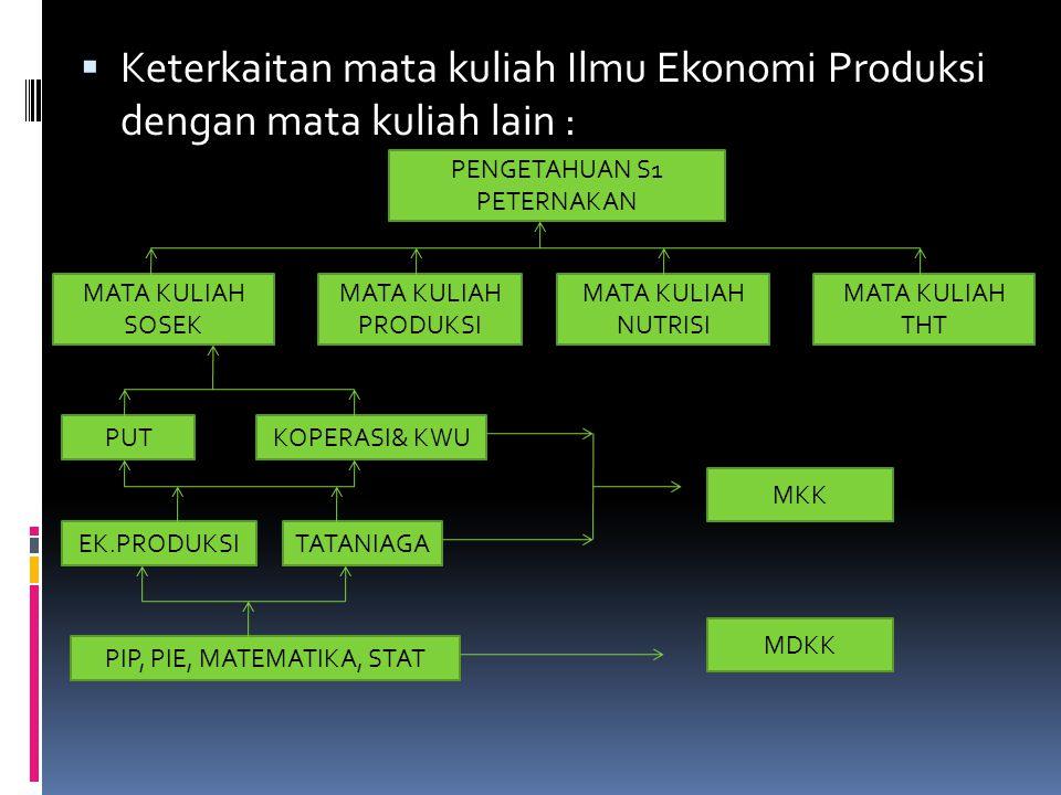 Keterkaitan mata kuliah Ilmu Ekonomi Produksi dengan mata kuliah lain :