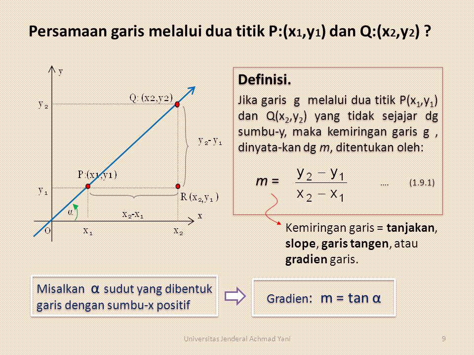 Persamaan garis melalui dua titik P:(x1,y1) dan Q:(x2,y2)