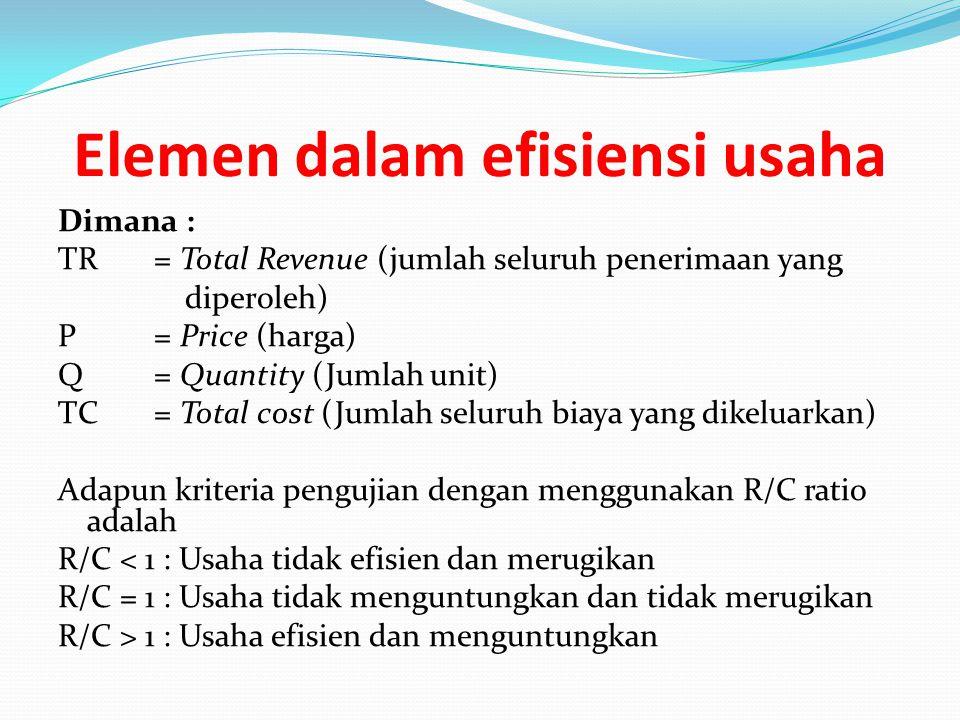 Elemen dalam efisiensi usaha