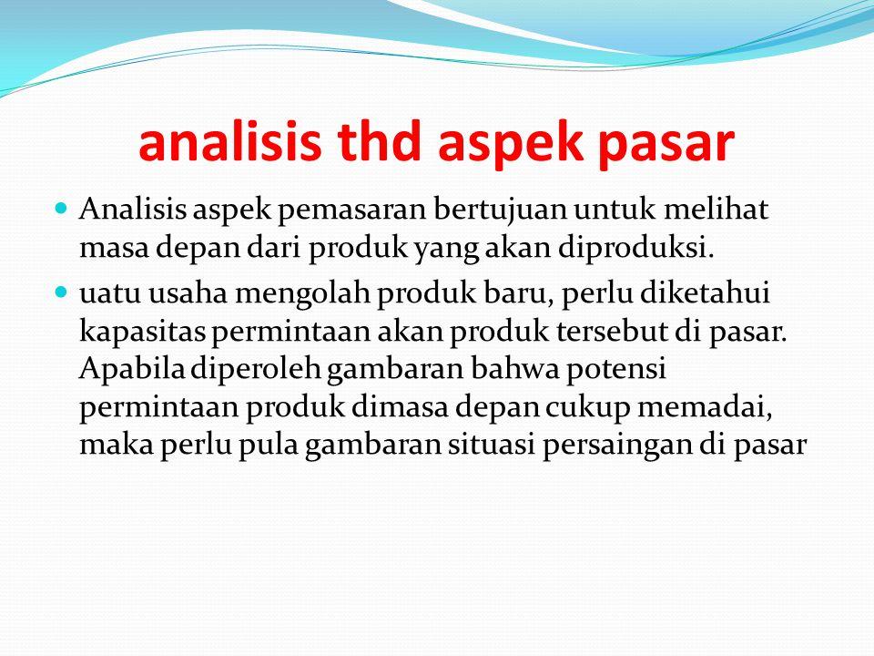 analisis thd aspek pasar