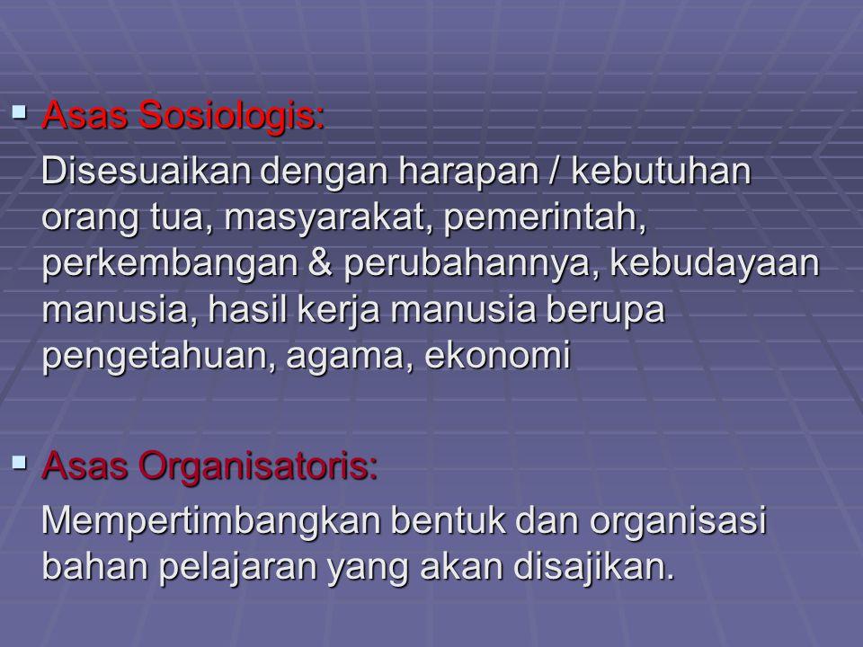 Asas Sosiologis: