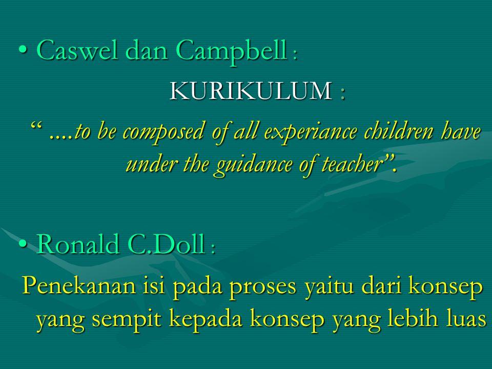 Caswel dan Campbell : Ronald C.Doll :