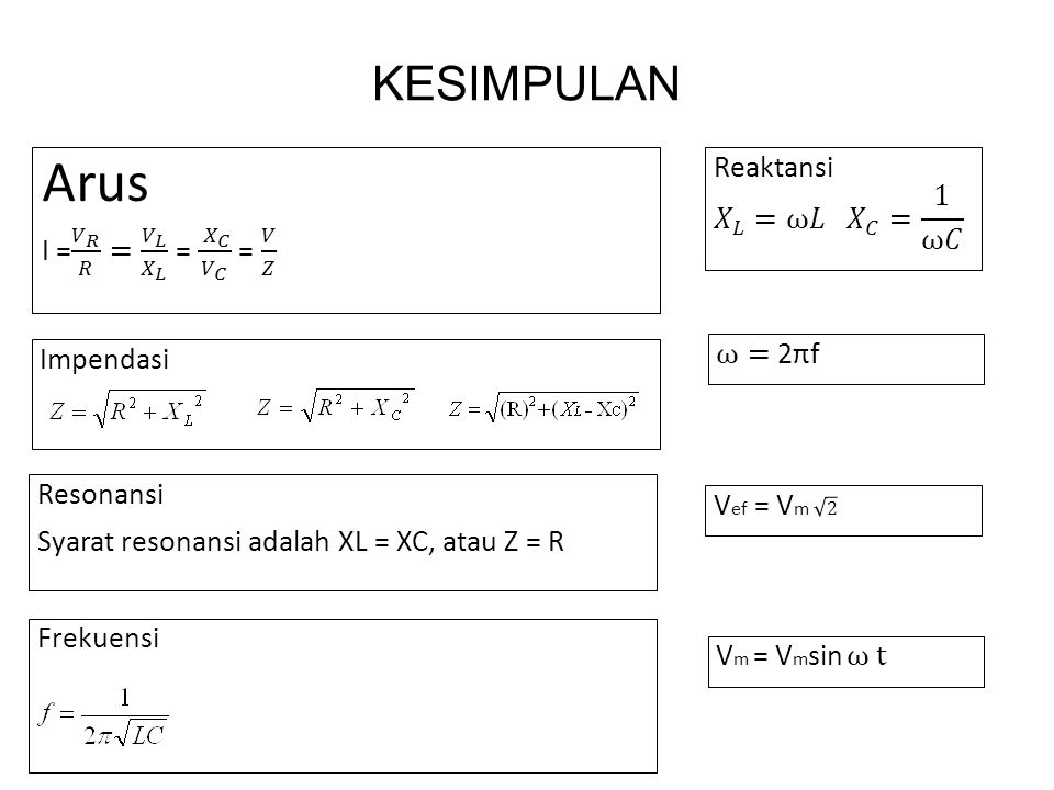 Arus KESIMPULAN Reaktansi 𝑋 𝐿 =⍵𝐿 𝑋 𝐶 = 1 ⍵𝐶