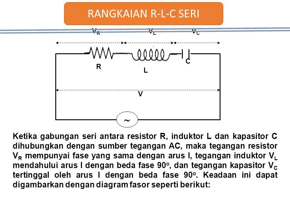 RANGKAIAN R-L-C SERI  R. L. VR. VL. V. C. VC.