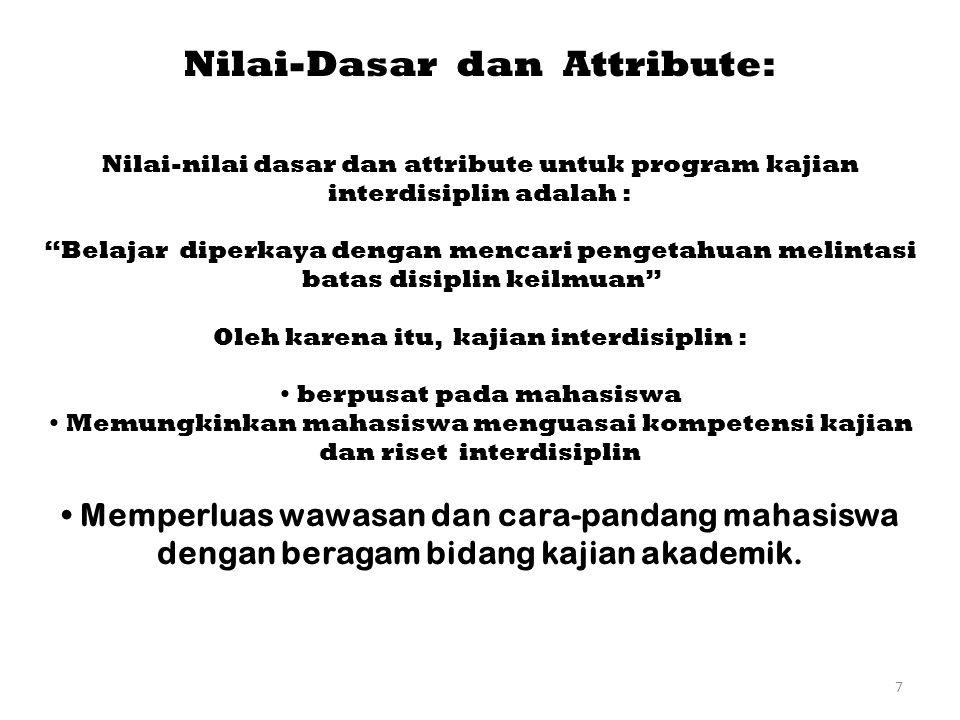 Nilai-Dasar dan Attribute: Oleh karena itu, kajian interdisiplin :