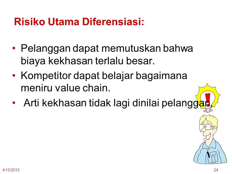 Risiko Utama Diferensiasi: