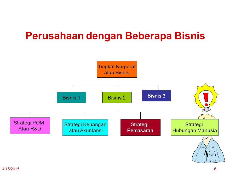 Perusahaan dengan Beberapa Bisnis