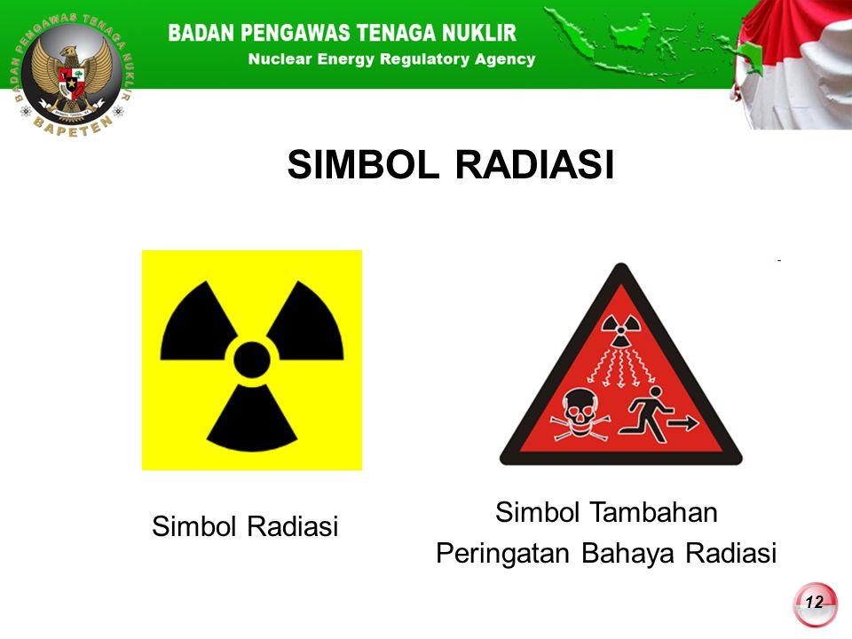 Peringatan Bahaya Radiasi