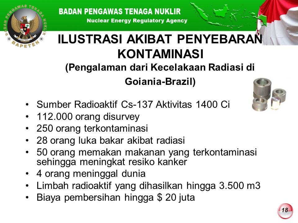 ILUSTRASI AKIBAT PENYEBARAN KONTAMINASI (Pengalaman dari Kecelakaan Radiasi di Goiania-Brazil)