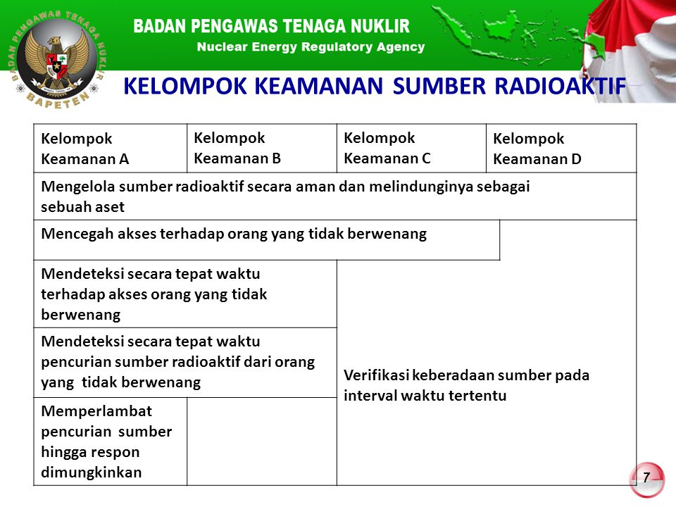KELOMPOK KEAMANAN SUMBER RADIOAKTIF