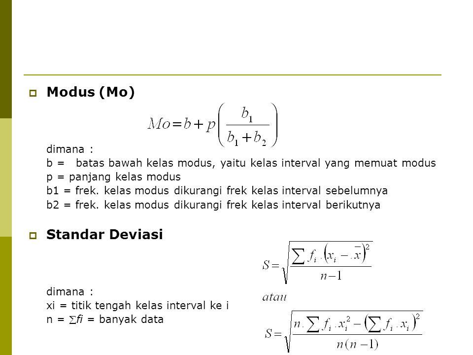 Modus (Mo) Standar Deviasi dimana :