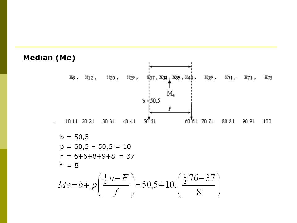 Median (Me) b = 50,5 p = 60,5 – 50,5 = 10 F = 6+6+8+9+8 = 37 f = 8