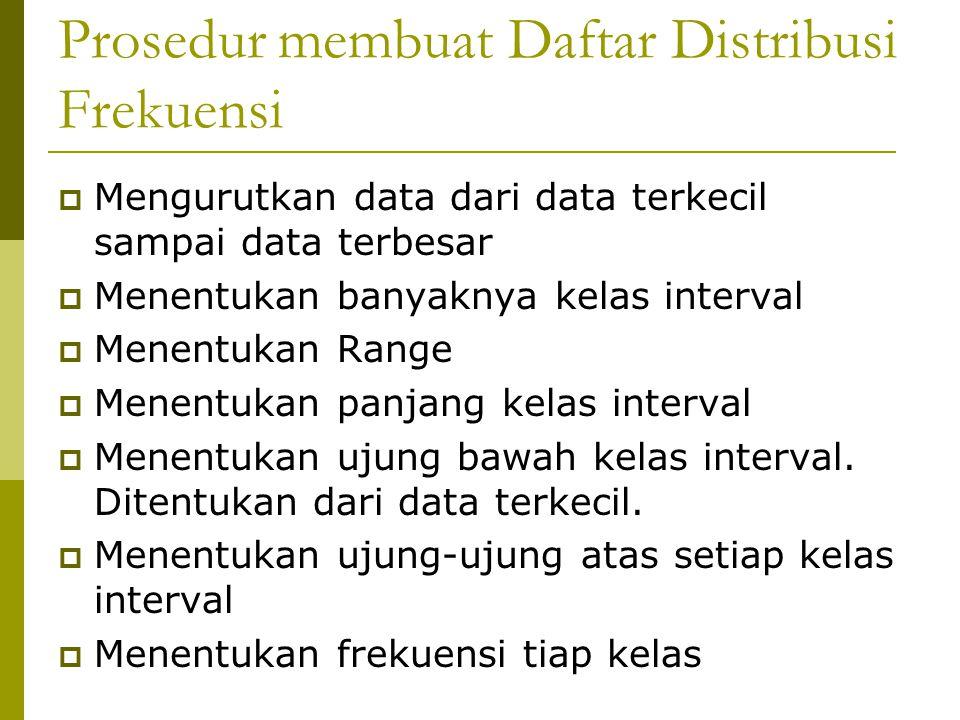 Prosedur membuat Daftar Distribusi Frekuensi