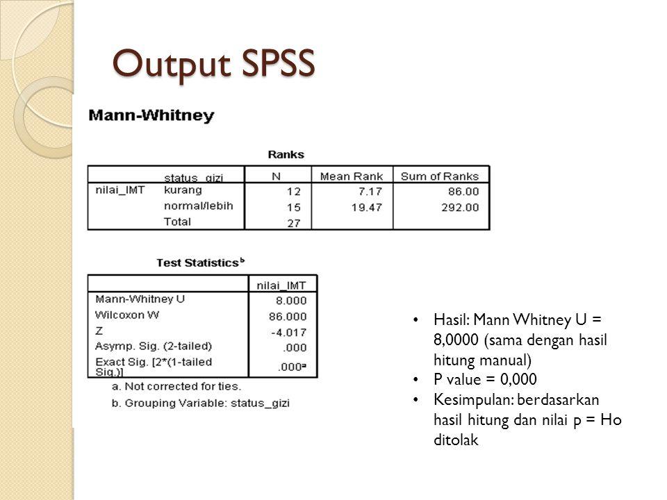Output SPSS Hasil: Mann Whitney U = 8,0000 (sama dengan hasil hitung manual) P value = 0,000.