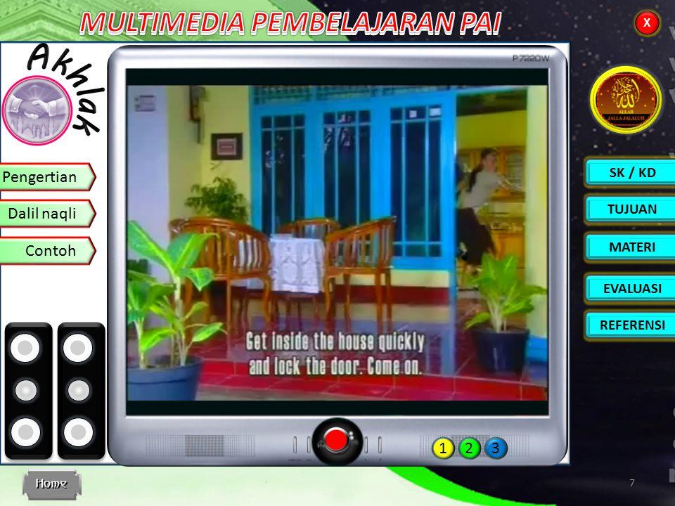 Pengertian Dalil naqli Contoh 1 2 3