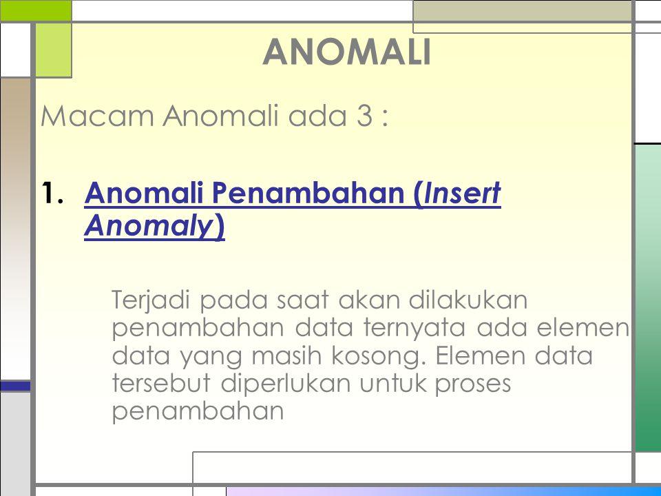 ANOMALI Macam Anomali ada 3 : Anomali Penambahan (Insert Anomaly)
