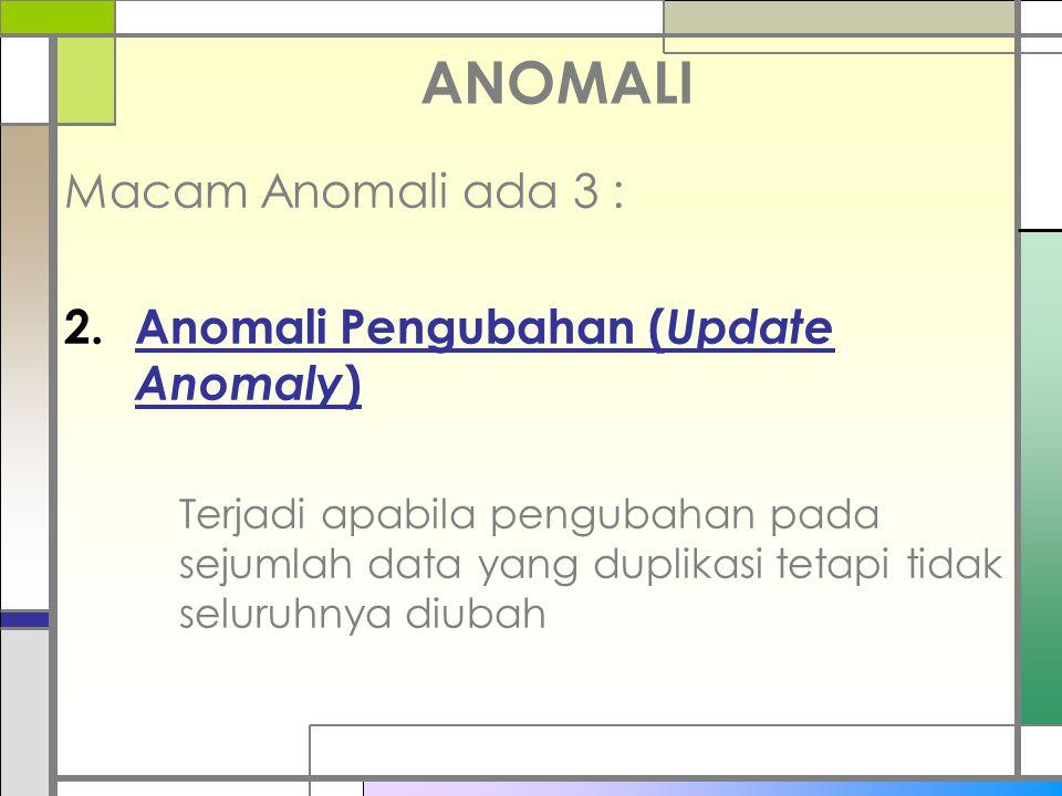 ANOMALI Macam Anomali ada 3 : Anomali Pengubahan (Update Anomaly)