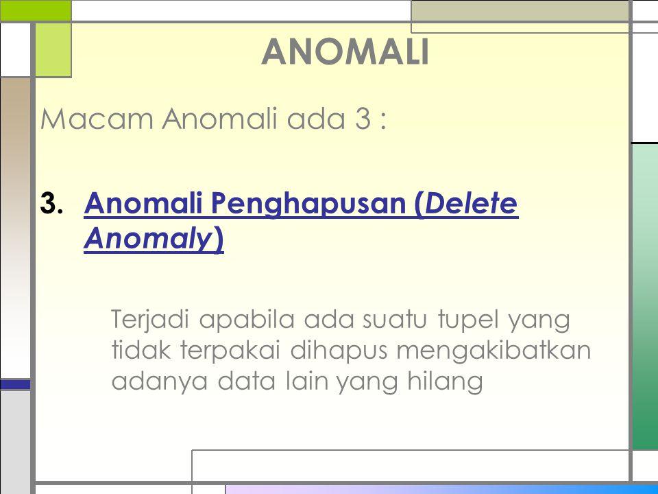 ANOMALI Macam Anomali ada 3 : Anomali Penghapusan (Delete Anomaly)