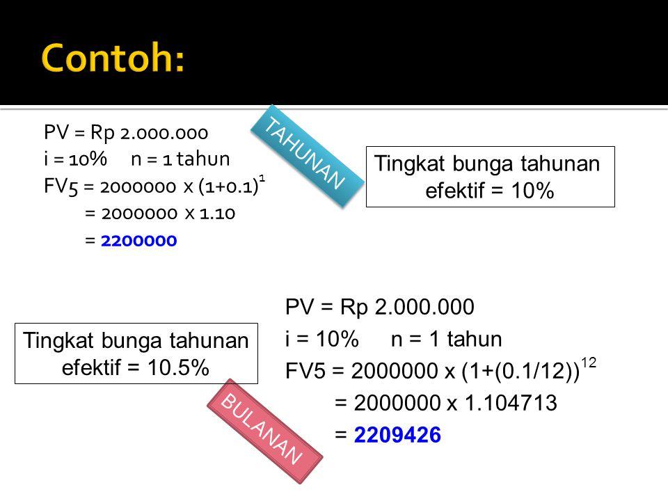 Contoh: PV = Rp 2.000.000 i = 10% n = 1 tahun FV5 = 2000000 x (1+0.1)1 = 2000000 x 1.10 = 2200000 TAHUNAN.