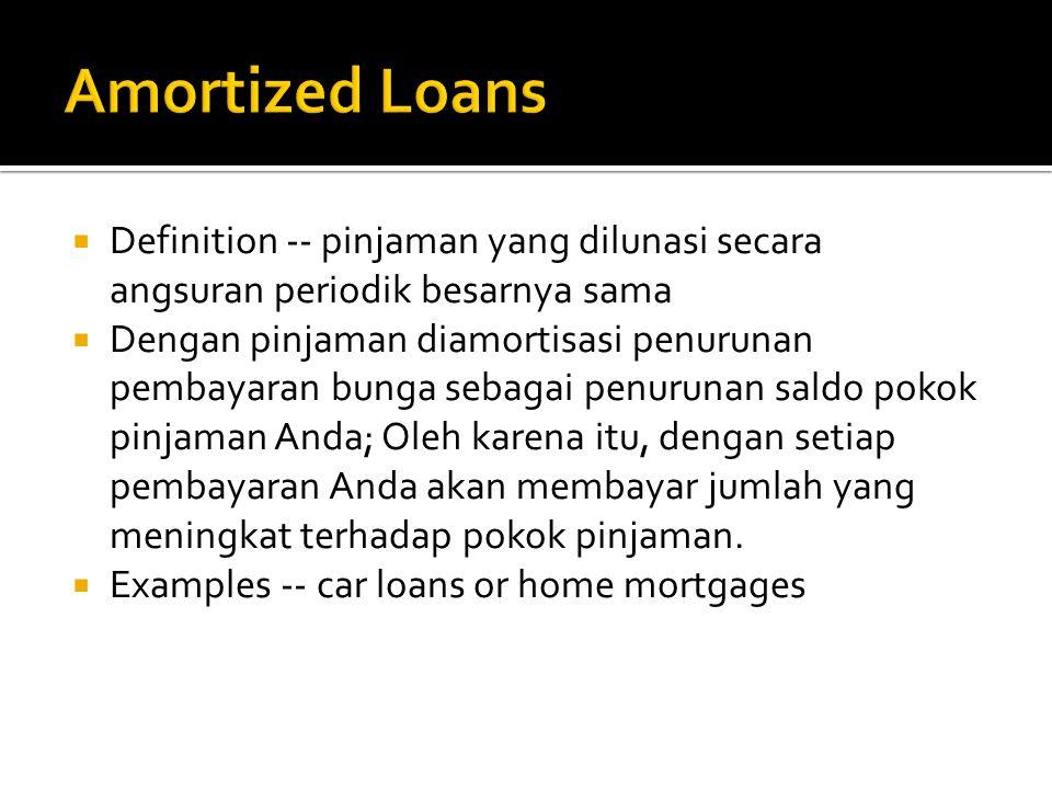 Amortized Loans Definition -- pinjaman yang dilunasi secara angsuran periodik besarnya sama.