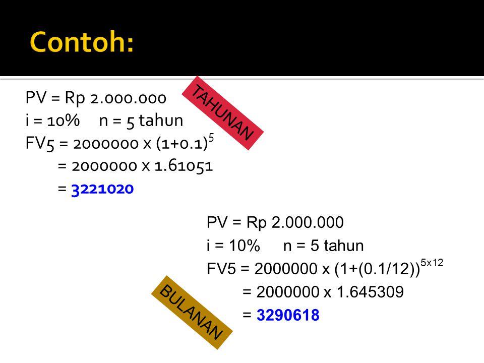 Contoh: PV = Rp 2.000.000 i = 10% n = 5 tahun FV5 = 2000000 x (1+0.1)5 = 2000000 x 1.61051 = 3221020