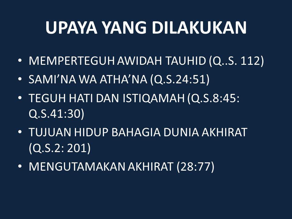 UPAYA YANG DILAKUKAN MEMPERTEGUH AWIDAH TAUHID (Q..S. 112)