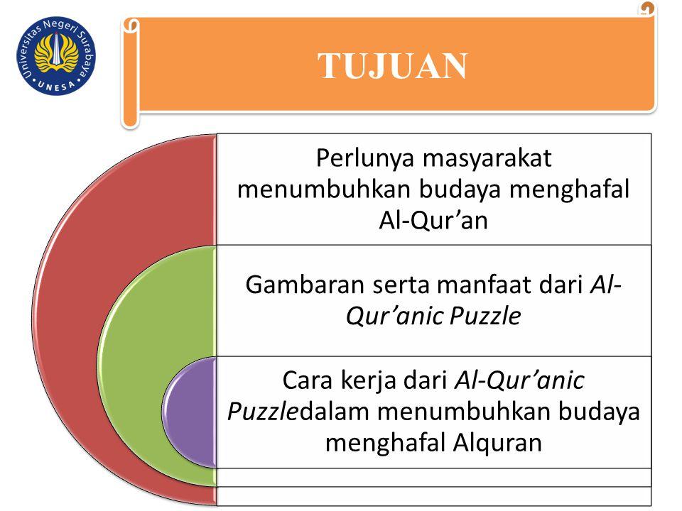 TUJUAN Perlunya masyarakat menumbuhkan budaya menghafal Al-Qur'an