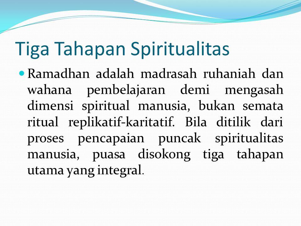Tiga Tahapan Spiritualitas