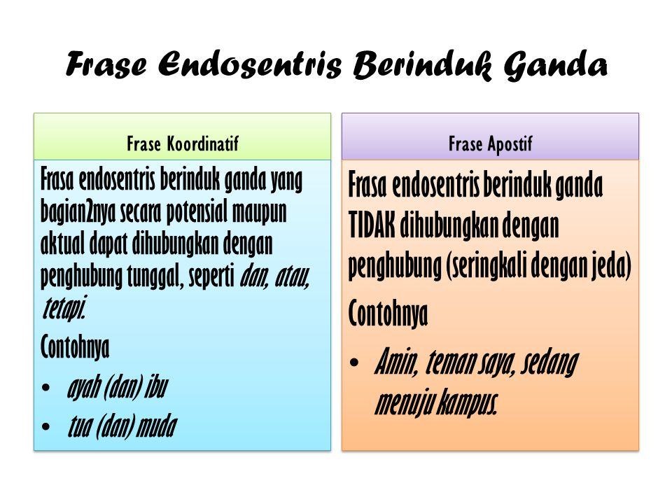 Frase Endosentris Berinduk Ganda