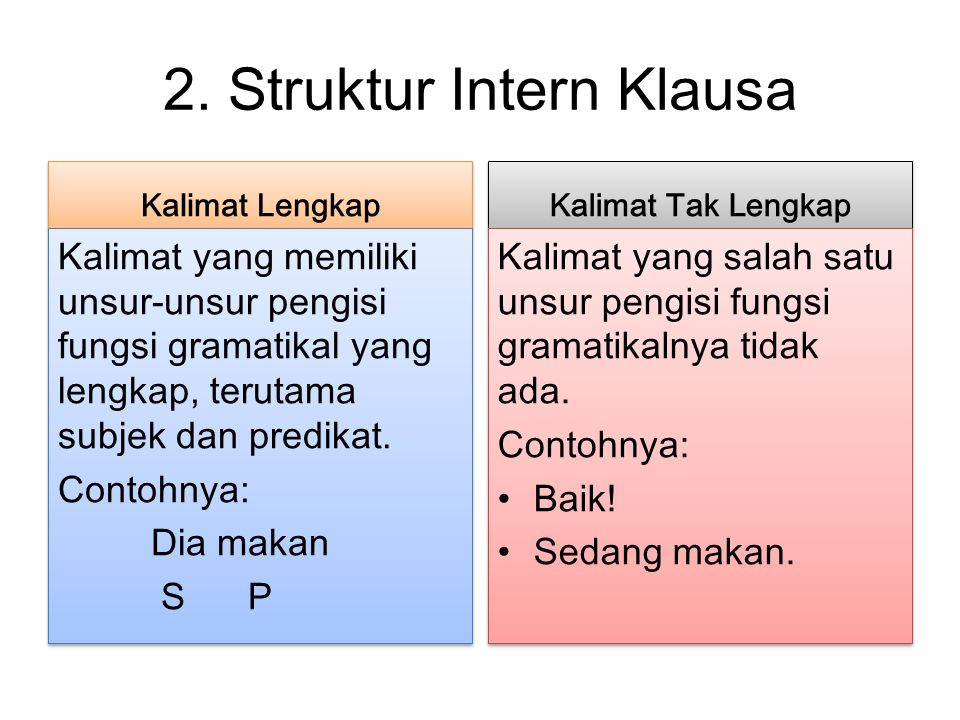 2. Struktur Intern Klausa