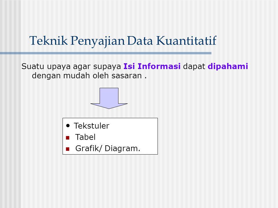 Teknik Penyajian Data Kuantitatif