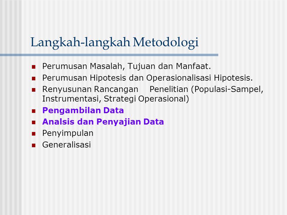 Langkah-langkah Metodologi
