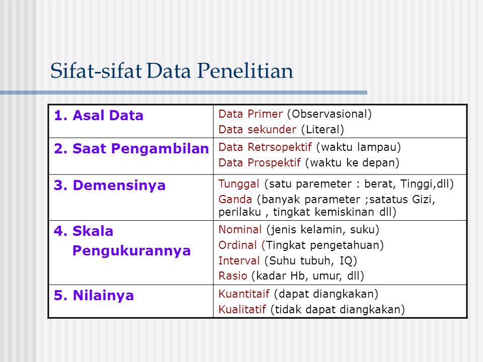 Sifat-sifat Data Penelitian
