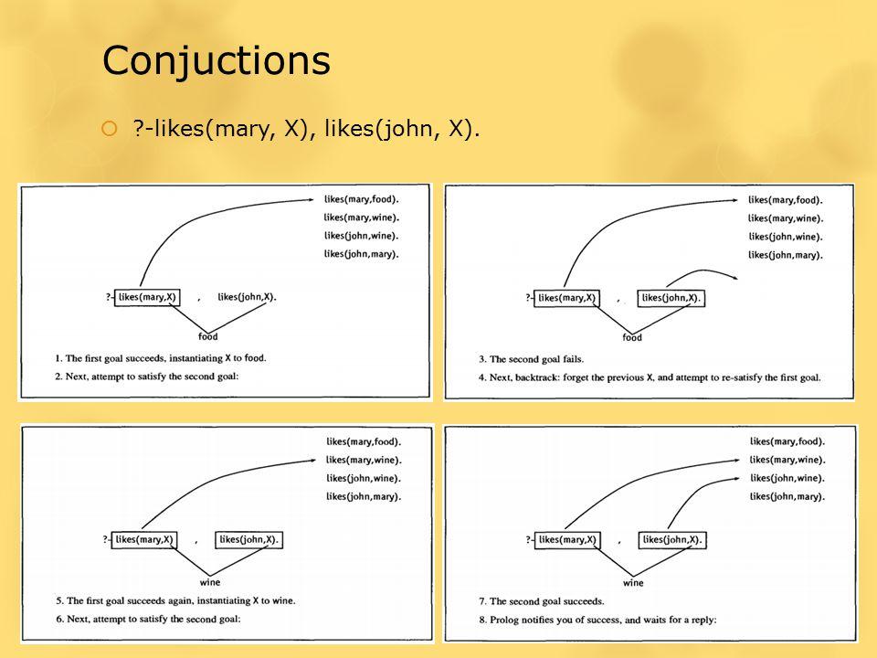Conjuctions -likes(mary, X), likes(john, X).