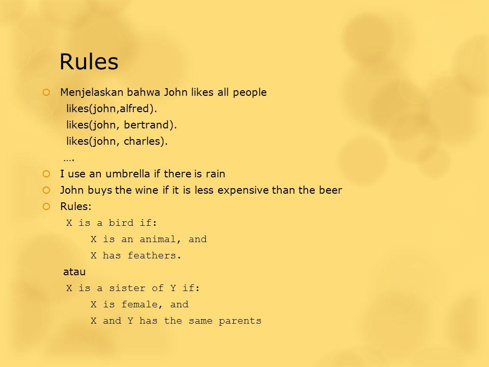 Rules Menjelaskan bahwa John likes all people likes(john,alfred).