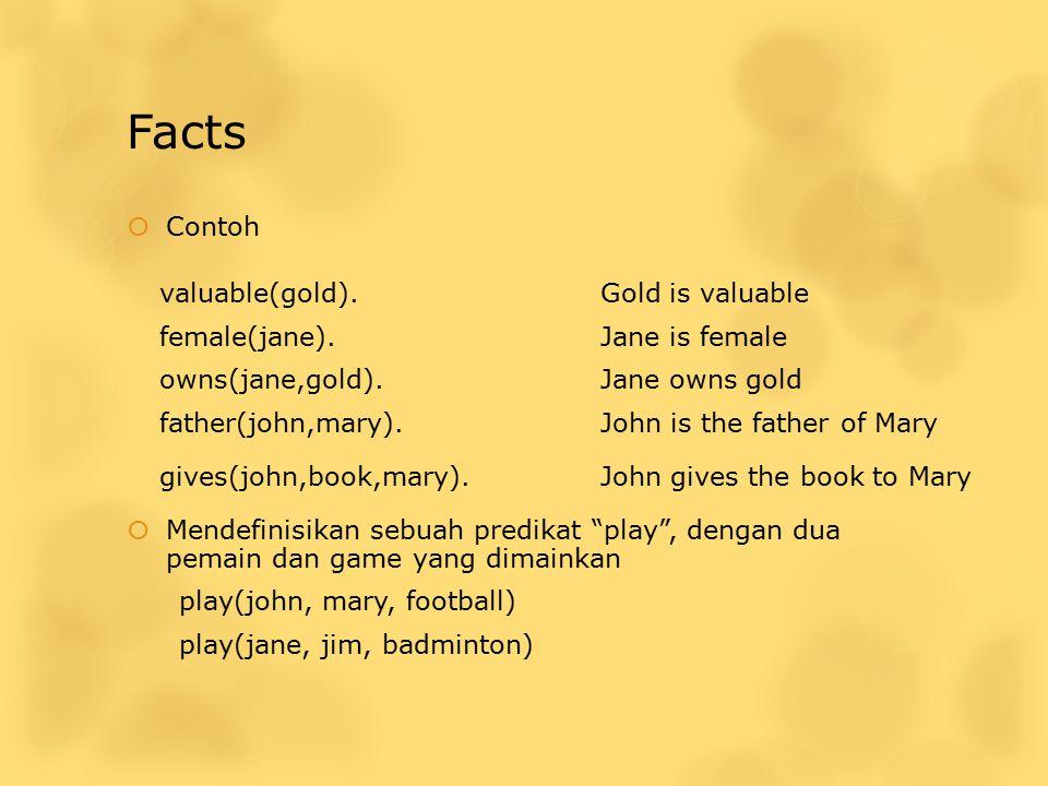 Facts Contoh. Mendefinisikan sebuah predikat play , dengan dua pemain dan game yang dimainkan. play(john, mary, football)