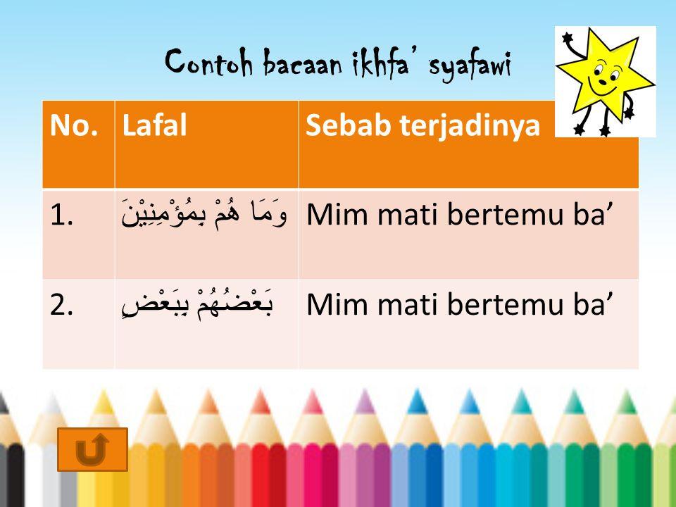 Contoh bacaan ikhfa' syafawi