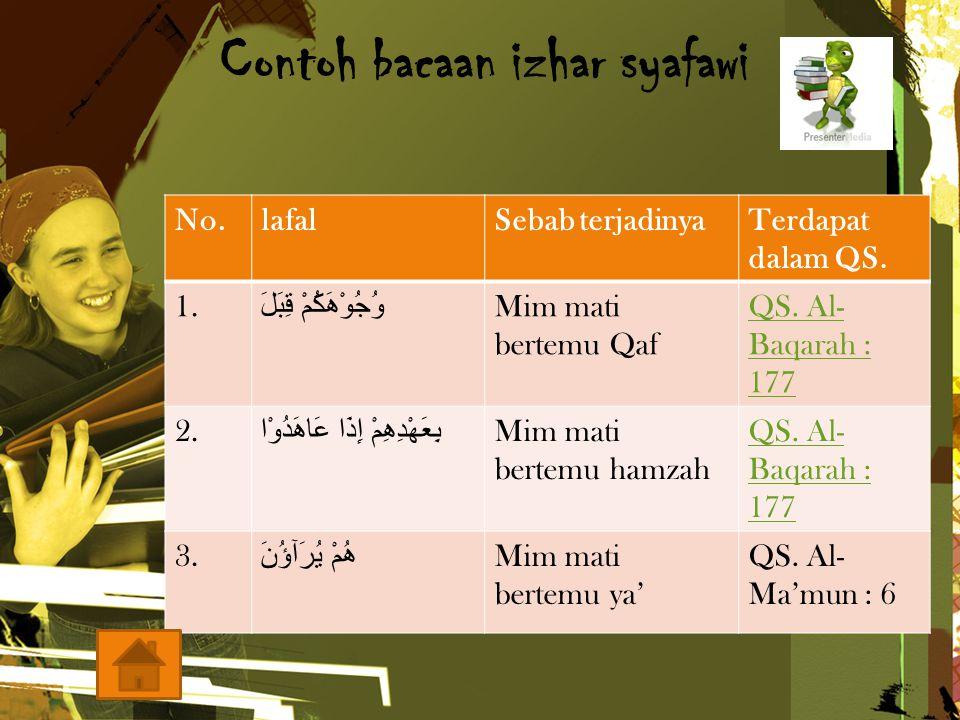 Contoh bacaan izhar syafawi