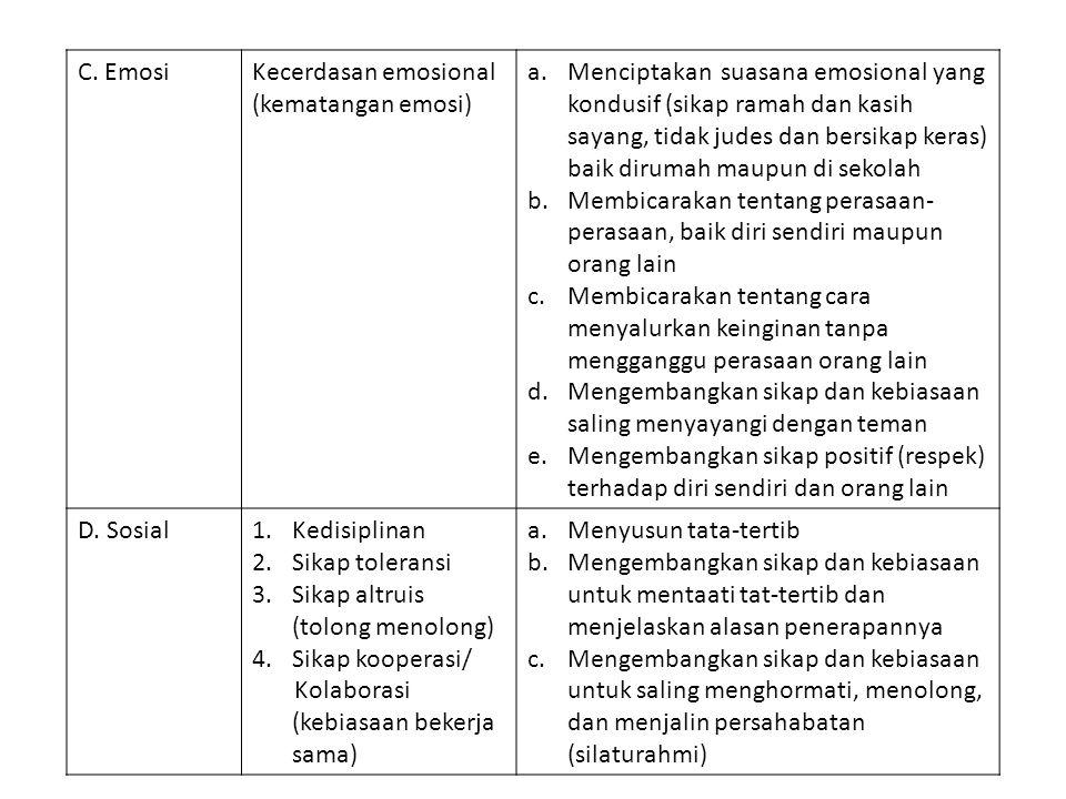 C. Emosi Kecerdasan emosional (kematangan emosi)