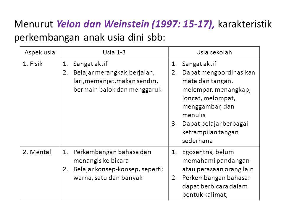 Menurut Yelon dan Weinstein (1997: 15-17), karakteristik